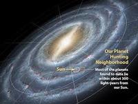 The Sun, Moon, and Stars Prove the Flat Earth 4fKGLXqLNpBZMR7tW1_H