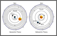 Einstein's Relativity Theory Is Wrong   TZGlQWjXQ0DNjGduNbfh
